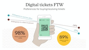 5 Digital tickets