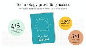 9 Tech providing access